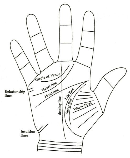 zoneterapi på hænderne