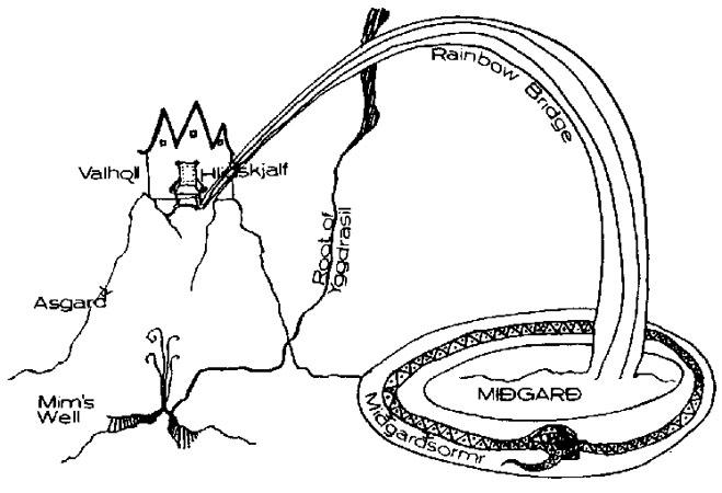 udgård nordisk mytologi
